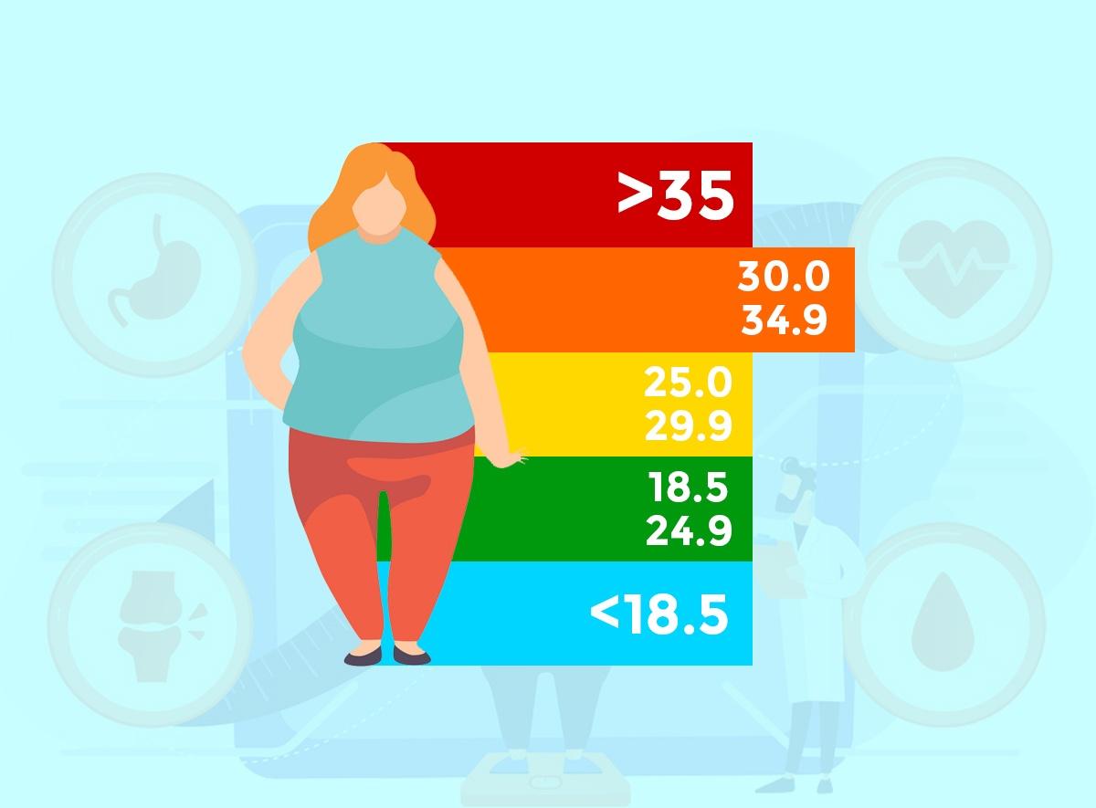 BMI (VKI) Hesaplama