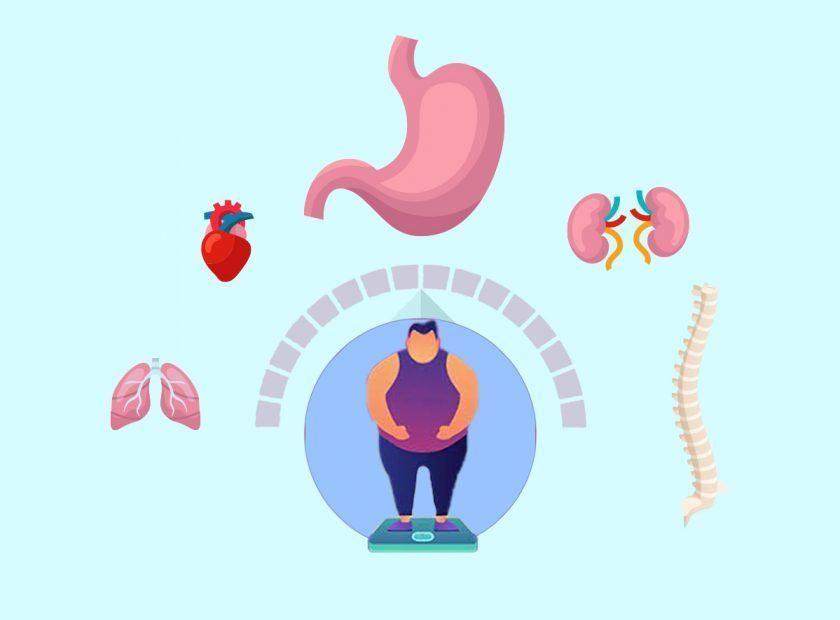 Obezitenin Riskleri Nelerdir?