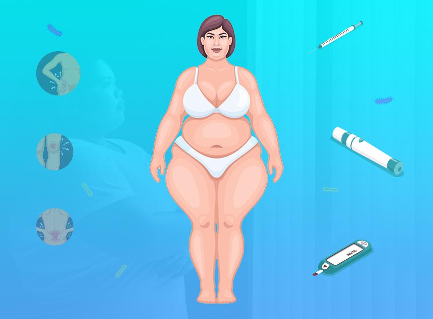 Obezitenin Sebep Olduğu Hastalıklar