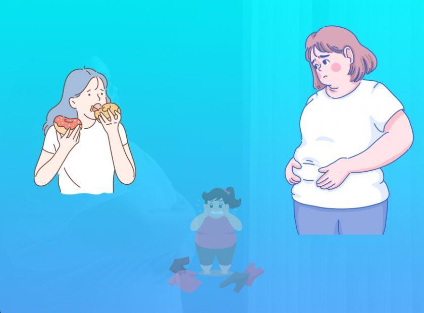 Obezite Hastalarını Bekleyen Tehdit: Metabolik Sendrom